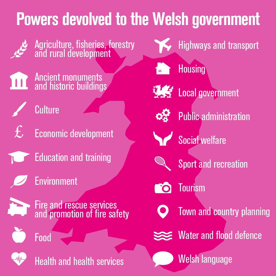 Welsh devolution